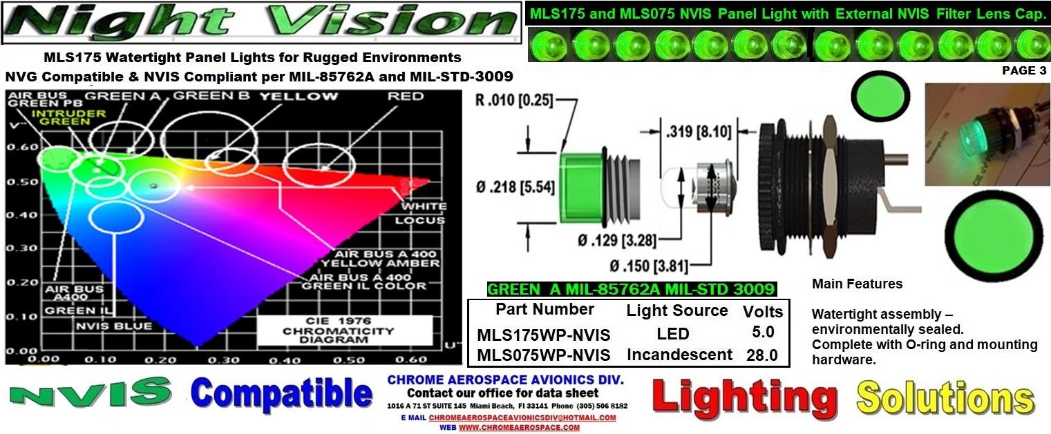 MLS175 series. 3mm series ms25010 lamp holder MLS470 series. 3mm series