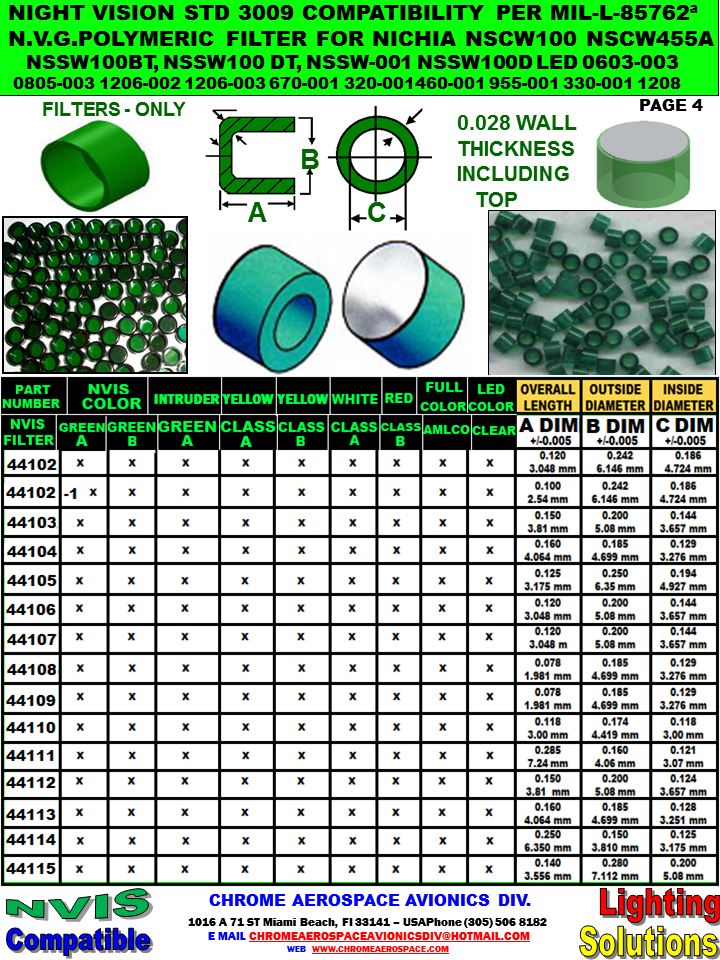 NVIS POLYMERIC LED RING FILTERS CAPS NVG POLYMERIC LED FILTERS NIGHT VISIONPolyglass NVIS Ring Filters CAPS LED - ASSAMBLIES,Nvg nvis incandescent led filter lamps Night vision led and module for type iv - v panels Nvg-nvis for led light source filter 44000 nvis series polymeric filter nvis series polymeric glass filter filter l.e.d nvis 1206 SMD LED NVIS GREEN A 525 NM FILTER 1206 SMD LED NVIS GREEN A 525NM PCB 1206 SMD-PLCC LED NVIS GREEN A 525 NM FILTER 1206 SMD-PLCC LED NVIS GREEN A 525 NM PCB   1206 SMD NVIS LED GREEN A FILTER 1206 SMD LED NVIS GREEN A PCB 1206 SMD-PLCC LED NVIS GREEN A FILTER 1206 SMD-PLCC LED NVIS GREEN A PCB  1206 SMD LED NVIS GREEN B 525 NM FILTER 1206 SMD LED NVIS GREEN B PCB 1206 SMD-PLCC LED NVIS GREEN B 525 NM FILTER 1206 SMD-PLCC LED NVIS GREEN B NM PCB  1206 LED NVIS MULTICOLOR DISPLAY FILTER 1206 LED NVIS MULTICOLOR DISPLAY PCB 1206 SMD-PLCC LED NVIS MULTI COLOR DISPLAY FILTER 1206 SMD-PLCC LED NVIS MULTI COLOR DISPLAY PCB  1206 LED NVIS YELLOW CLASS A FILTER 1206 LED NVIS YELLOW CLASS A PCB 1206 SMD-PLCC LED NVIS YELLOW CLASS A FILTER 1206 SMD-PLCC LED NVIS YELLOW CLASS A PCB  SMD-PLCC LED NVIS YELLOW CLASS B FILTER CAP 1206 LED NVIS YELLOW CLASS B FILTER 1206 LED NVIS YELLOW CLASS B PCB 1206 SMD-PLCC LED NVIS YELLOW CLASS B FILTER 1206 SMD-PLCC LED NVIS YELLOW CLASS B PCB  1206 SMD LED NVIS RED CLASS B 612 NM FILTER 1206 SMD-PLCC LED NVIS RED CLASS B 612 NM FILTER 1206 SMD-PLCC LED NVIS RED CLASS B 612 NM FILTER PCB SMD-PLCC LED NVIS RED CLASS B 612 nm FILTER CAP  SMD-PLCC LED NVIS RED CLASS B  FILTER CAP 1206 SMD LED NVIS RED CLASS B FILTER 1206 SMD LED NVIS RED CLASS B PCB 1206 SMD-PLCC LED NVIS RED CLASS B FILTER 1206 SMD-PLCC LED NVIS RED CLASS B PCB  SMD-PLCC  LED NVIS WHITE  FILTER CAP 1206 SMD LED NVIS WHITE FILTER  1206 SMD LED NVIS WHITE PCB  1206 SMD-PLCC LED NVIS WHITE FILTER  1206 SMD-PLCC LED NVIS WHITE PCB  SMD-PLCC  LED NON  NVIS  WHITE FILTER CAP 1206 SMD LED NVIS NON-WHITE FILTER 1206 SMD LED NVIS NON-WHITE PCB 120