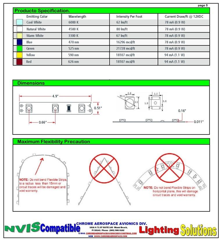 5  SE-WFLS-x60_1-NVIS--LED-STRIP-LIGHTING-002 2-22-19.jpg