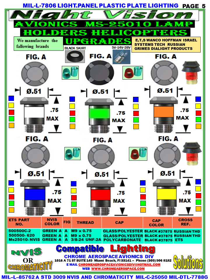 NVIS MS25010 INSTRUMENT LAMP HOLDERS – Nvis lamps Lamp Holders for TYPE III PANELS Cap color lamp holder nvis chromaticity type assemblies nvis -Colors-LED-incandescent lamp holders ms25010 MS25010 lamp holder nvis type assemblies colors UH-1H HELICOPTER helicopter nvis modifications nvis uh1 helicopte night vision windw size color Habionics helicopters upgrade  ms25010 lamp holder ms25010 nvis lamp holder ms25010 light assemblies ms25010 night vision lamp holder ms25010 nvis compliance lamp holder ms25010 NVG Compatible lamp holder ms 25010 lamp holder for TYPE III – Illuminated  Panels (MIL-P-7788)  ms25010 lamp holders green A NVIS modifications ms25010 Avionics helicopters upgrades nvis ms25010 lamp holder Avionics helicopters upgrades nvis ms25010 lamp holder nvis w/327 lamp ms25010 lamp holder nvis w/327 led bulb ms25010 lamp holder w/327 28 volts LAMP HOLDER 1088-400-002 ms 25010 lamp holders helicopters nvis Ms25010 Lamp holders MIL–L–85762 A STD 3009 NVIS ms 25010 lamp holders hellicopters fix wing avionics