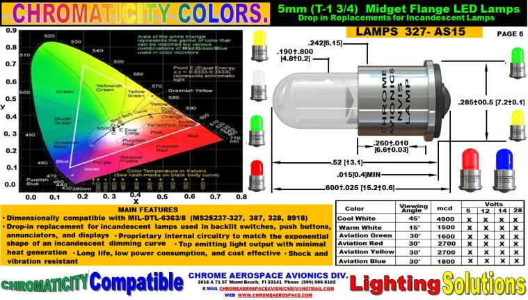 6   5 mm (T 1 3-4) MIFGET FLANGE LED LAMPS  L 327-AS15.png