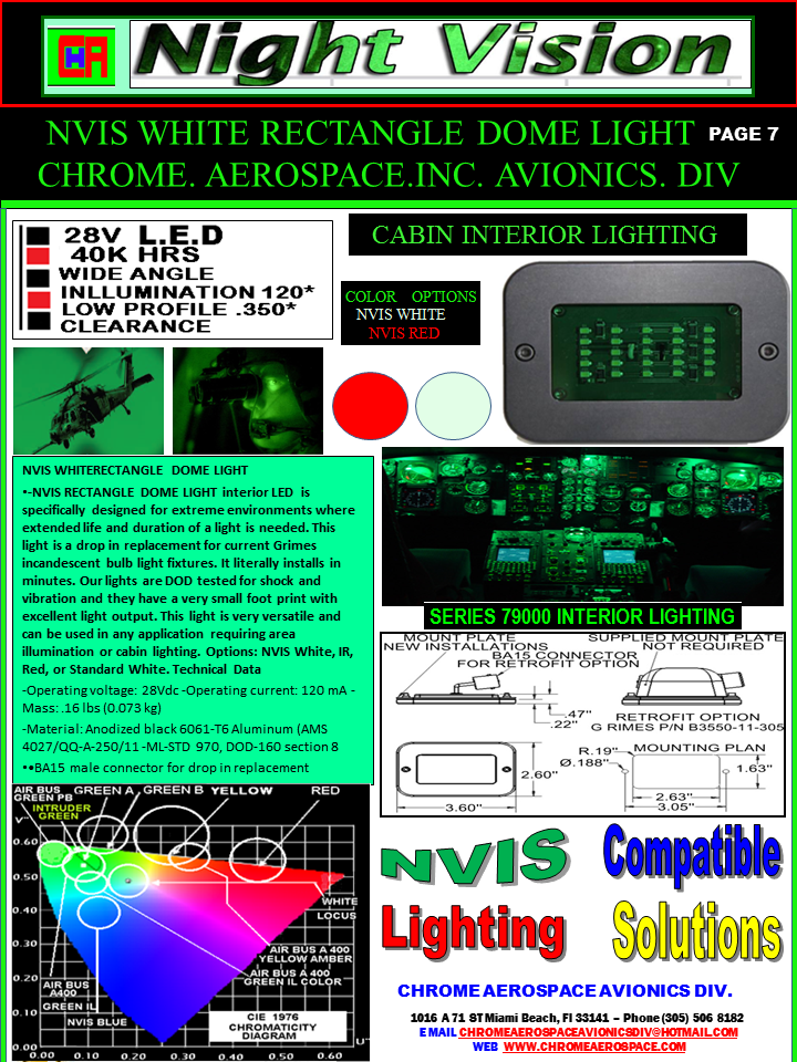 7  NVIS RECTANGLE DOME LIGHT11-7-18.png