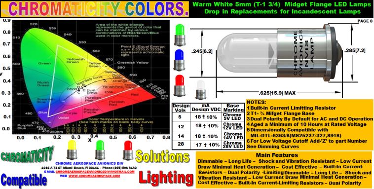 8.   Warm White 5mm(T-1 3-4) midget Flange LED Lamps.png