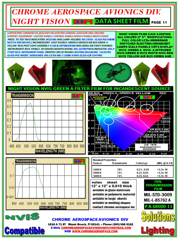 page 11 series 68000-11 nvis green a incandescent 4-17-18.png