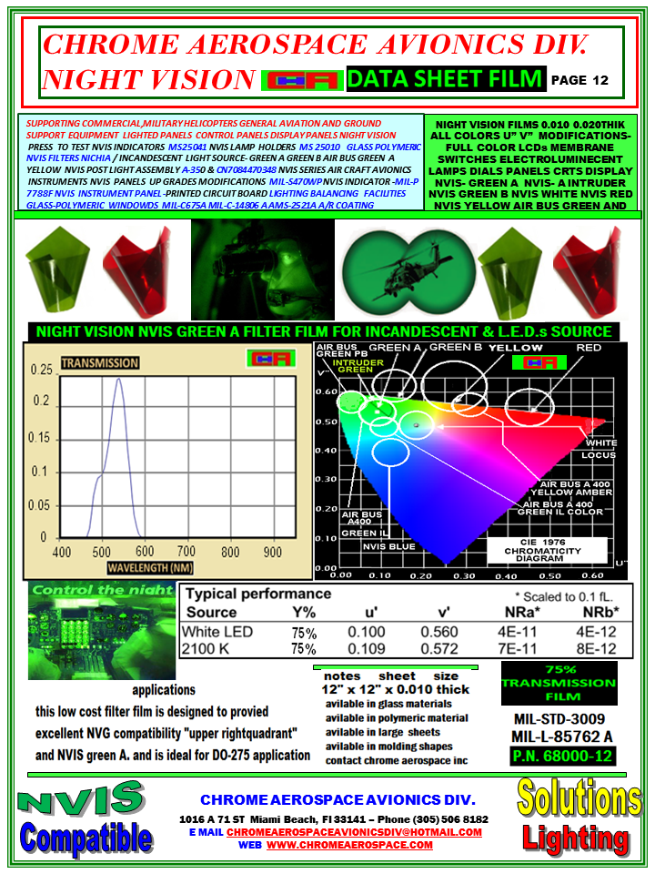 page 12 series 68000-12 nvis green a  l.e.d. incandescent 4-17-18.png