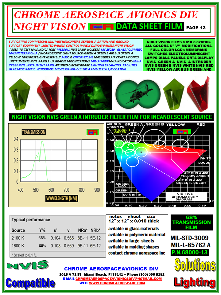 page 13 series 68000-13 nvis green a intruder incande 4-17-18.png