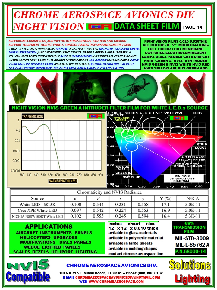 page 14 series 68000-14  nvis intruder white l.e.d. 4-17-18.png