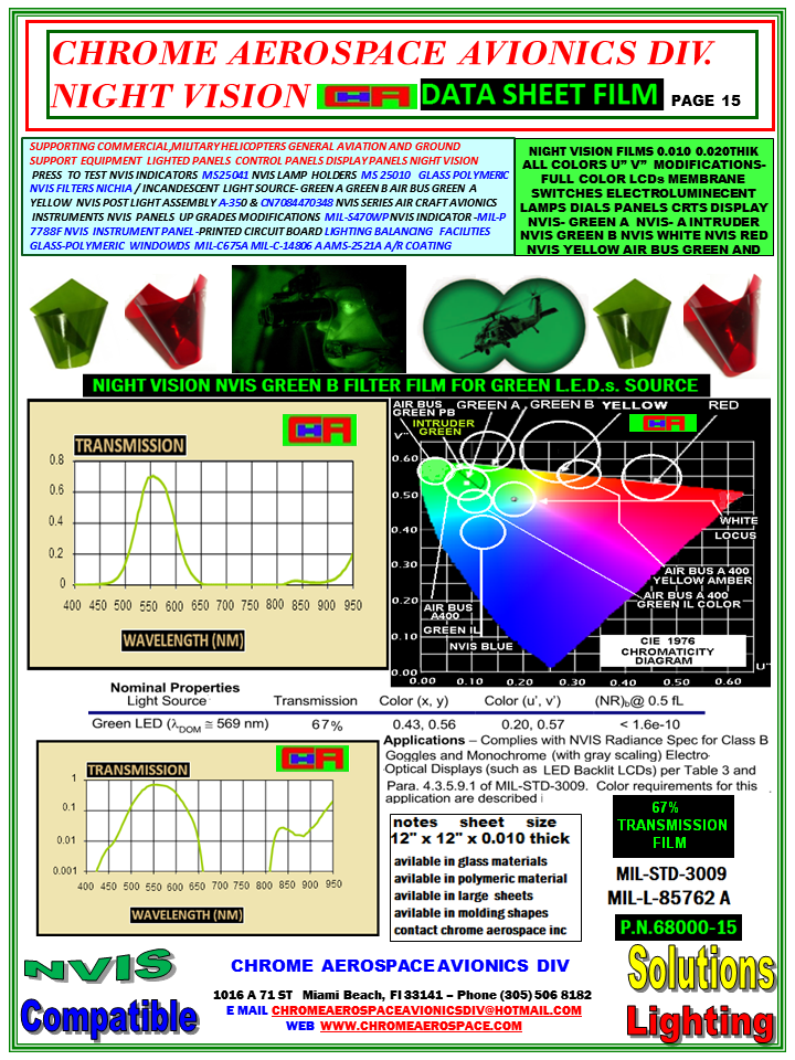 page 15 series 68000-15 nvis green b  green l.e.d. 4-17-18.png