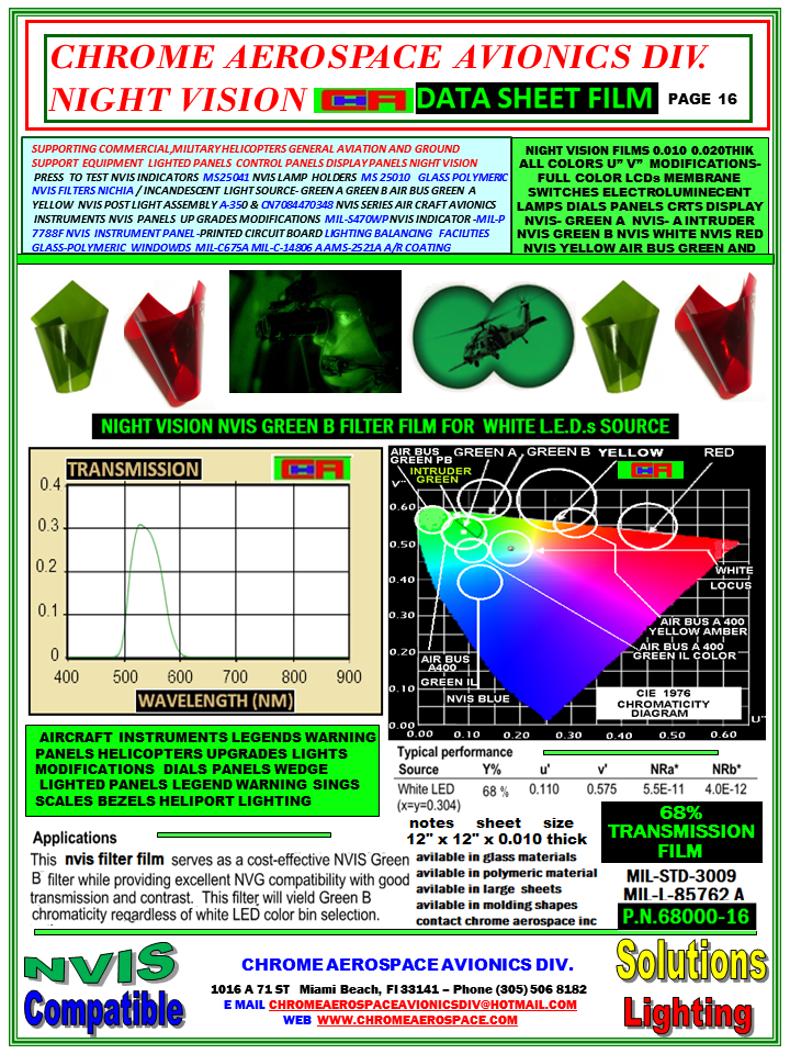 page 16 series 68000-16 nvis green b white l.e.d  4-17-18.png