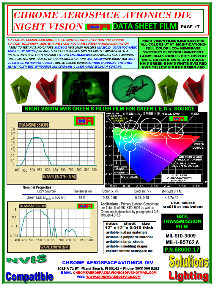 page 17 series 68000-17 nvis green b green l.e.d.4-17-18.png