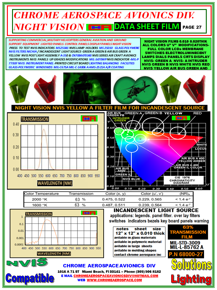 page 27 series 68000-27 nvis yellow a incandesce   4-17-18.png