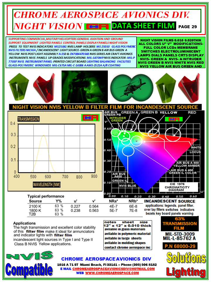 page 29 series 68000-29 nvis yellow b incandescent  4-17-18.png