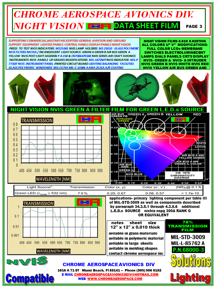page 3 series 68000-3 nvis green a green l.e.d.   4-17-18.png