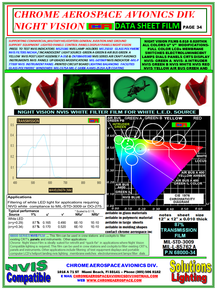 page 34 series 68000-34 nvis white-white l.e.d   4-17-18.png