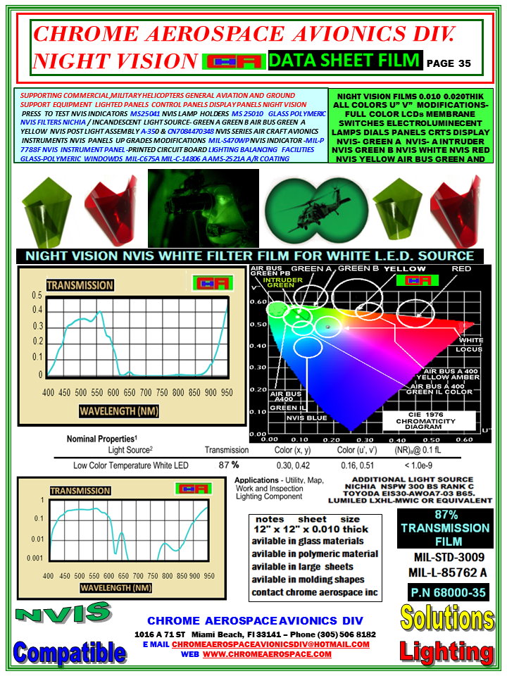 page 35 series 68000-35 nvis white-white l.e.d.   4-17-18.png