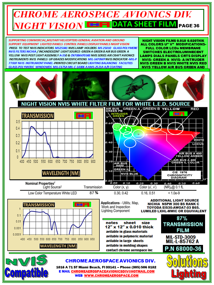 page 36 series 68000-36 nvis white l.e.d.   4-17-18.png