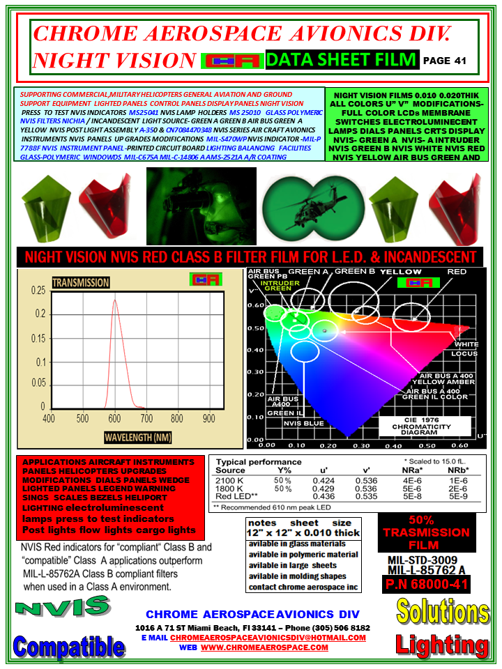 page 41 series 68000-41 nvis red b l.e.d incandescent 4-23-14.png