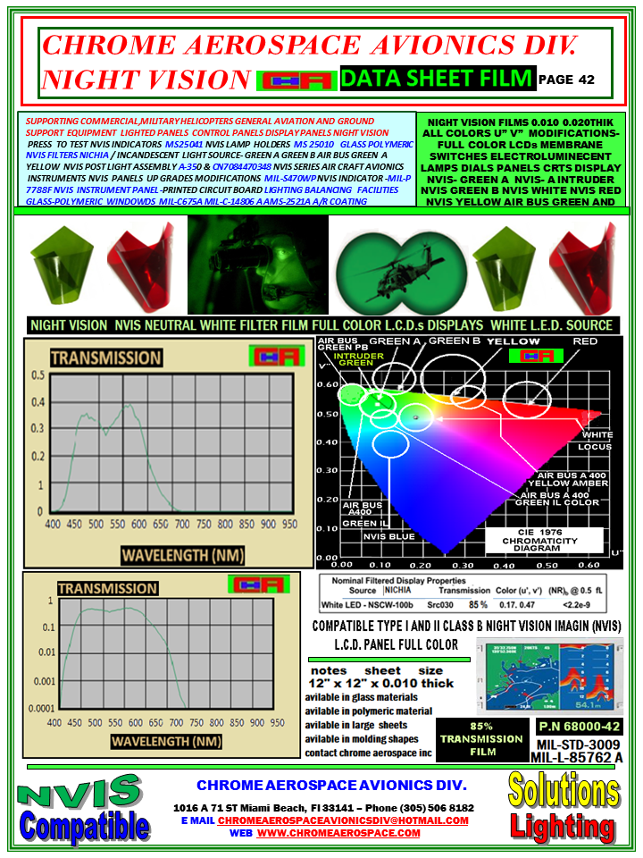 page 42 series 68000-42 nvis neutral white full color  l.c.d diplay white l.e.d 5-6-14.png