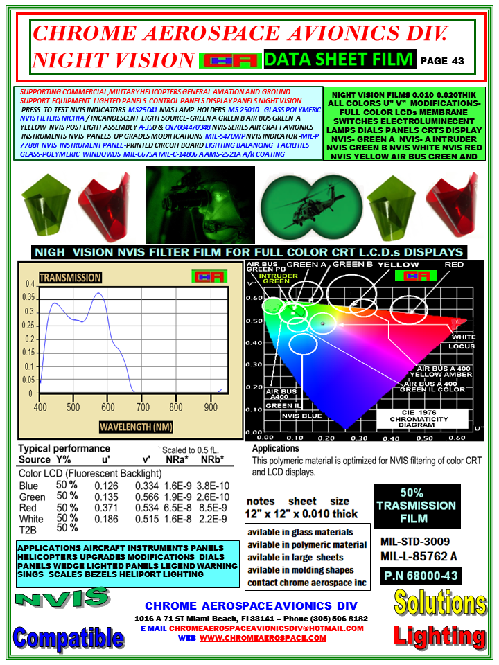 page 43 series 68000-43 nvis full color c.r.t.  l.c.d displays   4-17-18.png