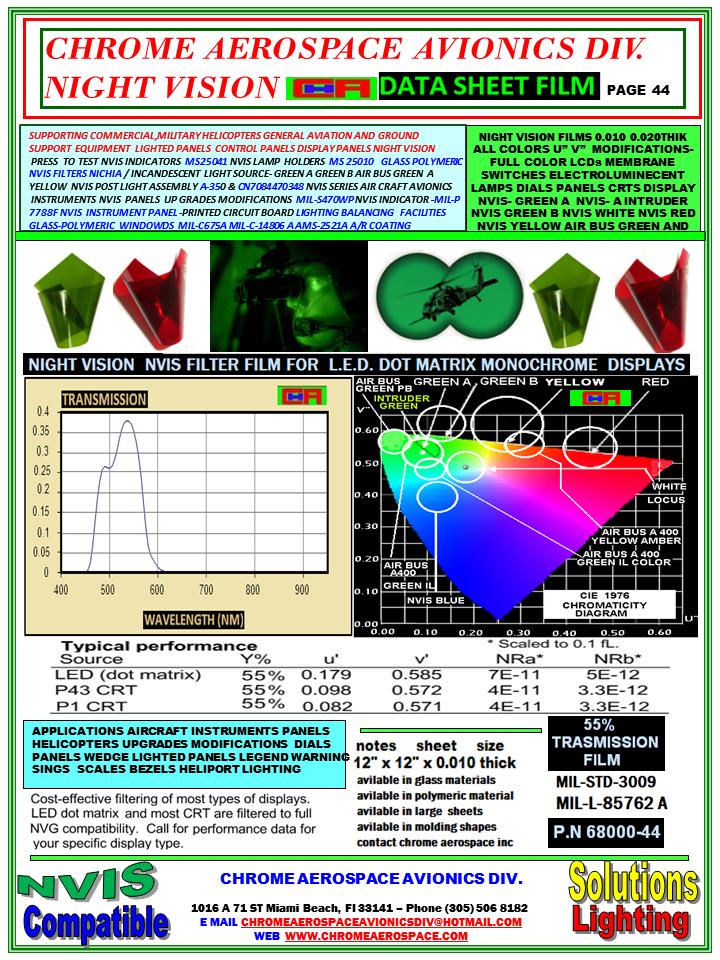 page 44 series 68000-44 nvis l.e.d. dot matrix monochrome displays   4-17-18.png 955 SMD PLCC LED