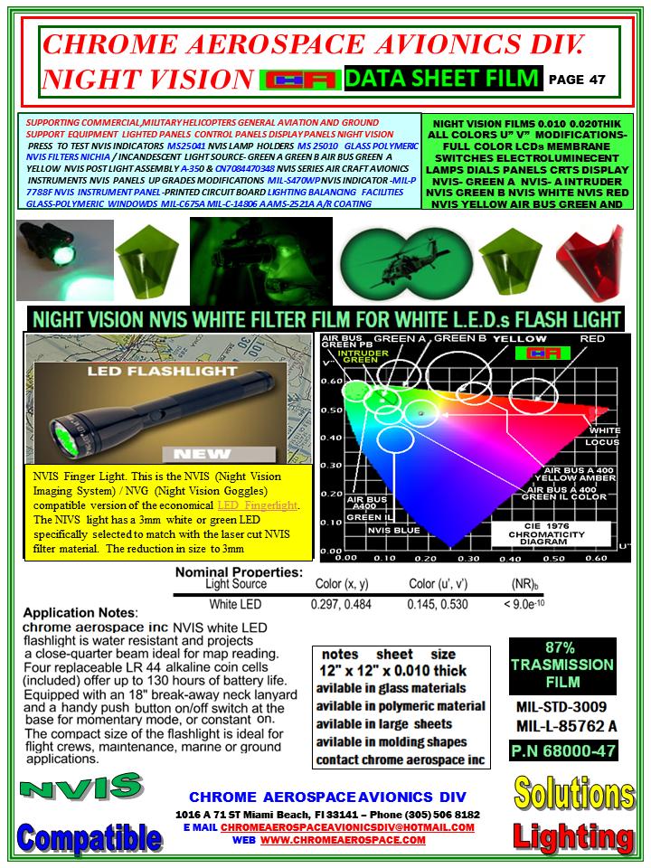 page 47 series 68000-47 nvis white l.e.d.   finger lights flash light    4-17-18.png 955 SMD PLCC LED