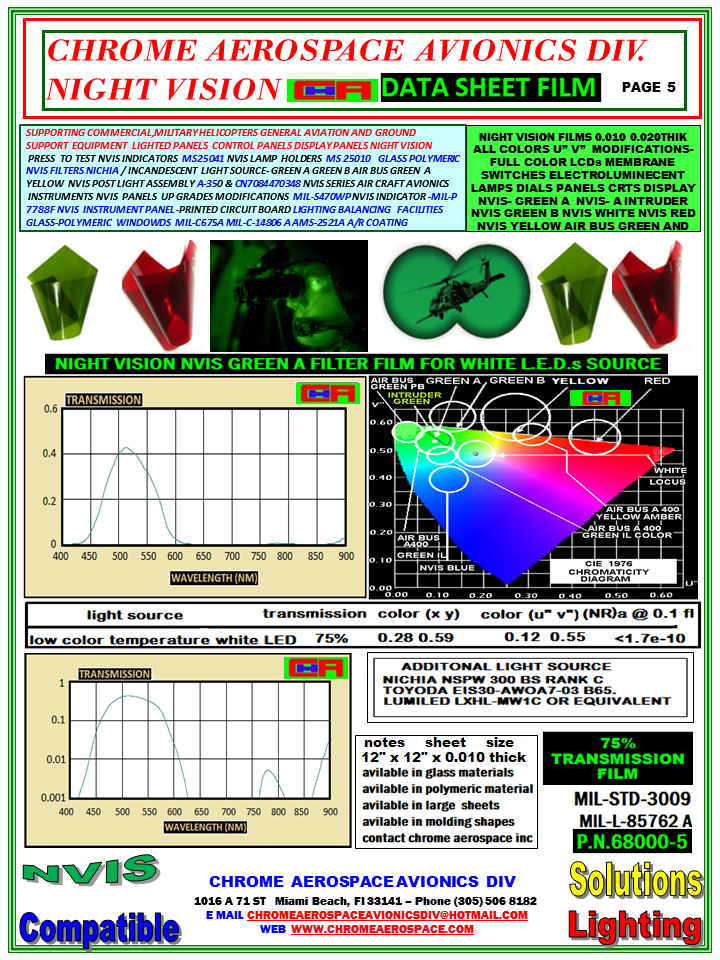 page 5 series 68000-5 nvis green a  white l.e.d.   4-17-18.png
