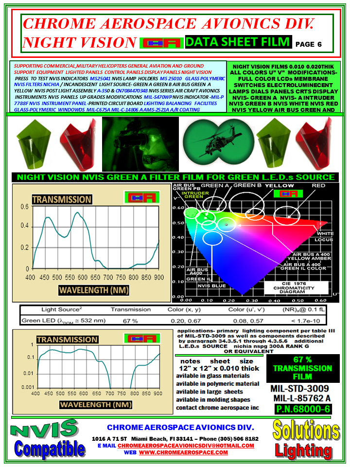 page 6 series 68000-6 nvis green a green l.e.d.   4-17-18.png