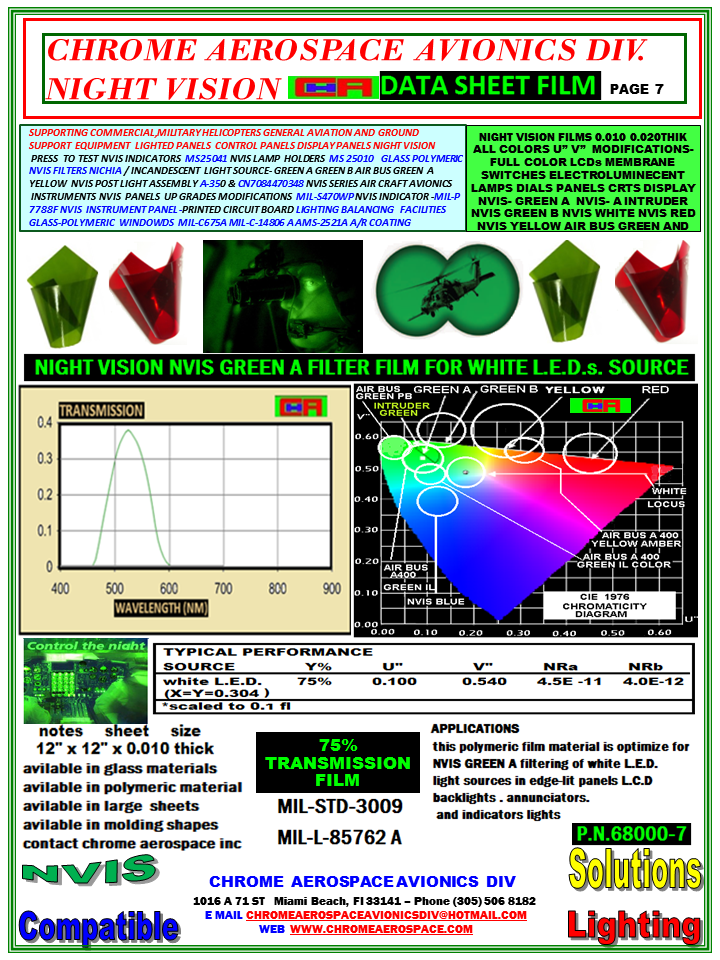 page 7 series 68000-7 nvis green a white l.e.d   4-17-18.png