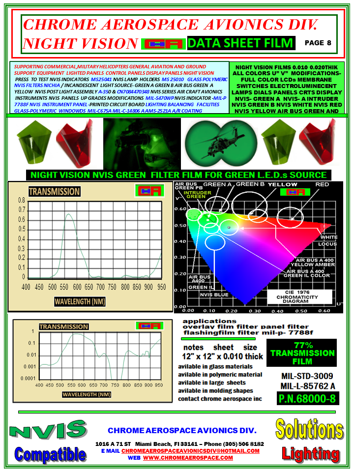 page 8 series 68000-8 nvis green a green l.e.d.  4-17-18.png