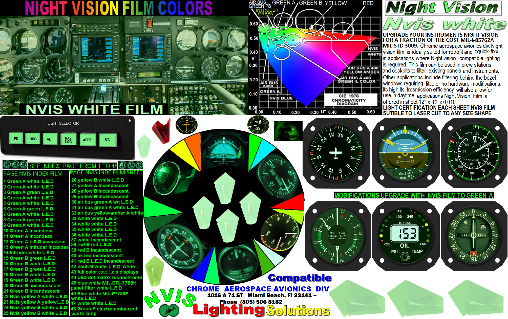 1. NVIS NVIS WHITE FILM UPGRADE CONVERSION INSTRUMENTS 7-11-19 330 SMD PLCC LED 955 SMD PLCC LED 955 SMD PLCC LED 955 LED 955 LED NVIS  955 LED HELICOPTERS NIGHT VISION LIGHTING   955 NVIS FILTER 955 Night Vision Imaging Systems (NVIS)  955 NVIS Aircraft Upgrades | Night Vision Goggles 955 PILOT NIGHT VISION NVIS ILLUMINATION  955 LED SWITCHES, KEYBOARDS, DIALS, AND DISPLAYS 955 COCKPIT MODIFICATION 955 NVIS compatible lights 955 NVIS filters . NVG lighting 955 NVG lighting control panel customized 955 SMD LED  955 NVIS compatible lights  955 NVIS compatible lights CHIP  955 SMD LED NVIS  955 SMD LED NIGHT VISION  955 SMD PLCC LED AVIONICS 955 AVIONICS NIGHT VISION LIGHTING 955 AVIONICS MODIFICATIONS TO NIGHT VISION   955 LED AVIONICS UPGRADES TO NVIS 955 LED NVIS GREEN A 955 IMPACT SOLAR FILTER NVIS 955 LED NVIS GREEN B  955 LED NVIS WHITE  955 LED NVIS RED  955 LED AIRBUS A 400 GREEN 955-001 SMD PLCC LED 955-001 LED   955-001 LED NVIS  955-001 LED HELICOPTERS NIGHT VISION LIGHTING 955-001 NVIS FILTER 955-001 Night Vision Imaging Systems (NVIS) 955-001 PILOT NIGHT VISION NVIS ILLUMINATION  955-001 NVIS Aircraft Upgrades | Night Vision Goggles  955-001 LED SWITCHES, KEYBOARDS, DIALS, AND DISPLAYS 955-001 COCKPIT MODIFICATION  955-001 NVIS compatible lights    955-001 NVIS filters . NVG lighting  955-001 NVG lighting control panel customized   955-001 SMD LED 955-001 NVIS compatible lights  955-001 NVIS compatible lights CHIP 955-001 SMD LED NVIS 955-001 SMD LED NIGHT VISION  955-001 SMD PLCC LED AVIONICS 955-001 AVIONICS NIGHT VISION LIGHTING 955-001 AVIONICS MODIFICATIONS TO NIGHT VISION 955-001 LED AVIONICS UPGRADES TO NVIS 955-001 LED NVIS GREEN A 955-001 IMPACT SOLAR FILTER NVIS 955-001 LED NVIS GREEN B 955-001 LED NVIS WHITE 955-001 LED NVIS RED 955-001 LED AIRBUS A 400 GREEN  670 SMD LED 670 NVG lighting control panel customized  670 NVIS filters . NVG lighting