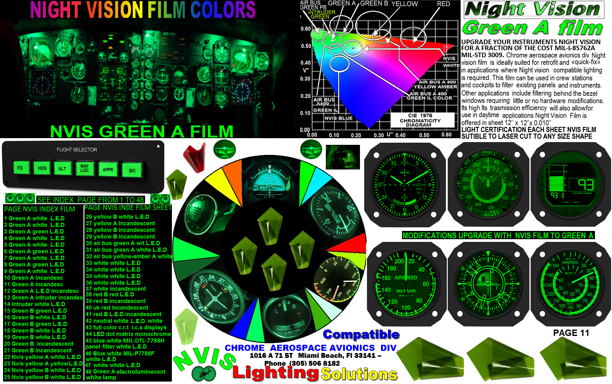 11 NVIS GREEN A FILM UPGRADE CONVERSION INSTRUMENTS 8-9-19