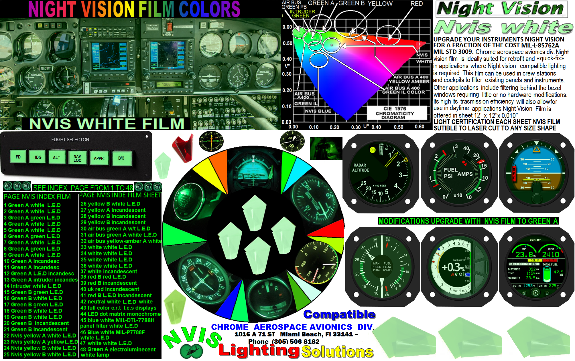 2 NVIS NVIS WHITE FILM UPGRADE CONVERSION INSTRUMENTS 330 SMD PLCC LED 955 SMD PLCC LED 955 SMD PLCC LED 955 LED 955 LED NVIS  955 LED HELICOPTERS NIGHT VISION LIGHTING   955 NVIS FILTER 955 Night Vision Imaging Systems (NVIS)  955 NVIS Aircraft Upgrades | Night Vision Goggles 955 PILOT NIGHT VISION NVIS ILLUMINATION  955 LED SWITCHES, KEYBOARDS, DIALS, AND DISPLAYS 955 COCKPIT MODIFICATION 955 NVIS compatible lights 955 NVIS filters . NVG lighting 955 NVG lighting control panel customized 955 SMD LED  955 NVIS compatible lights  955 NVIS compatible lights CHIP  955 SMD LED NVIS   955 SMD LED NIGHT VISION  955 SMD PLCC LED AVIONICS 955 AVIONICS NIGHT VISION LIGHTING 955 AVIONICS MODIFICATIONS TO NIGHT VISION   955 LED AVIONICS UPGRADES TO NVIS 955 LED NVIS GREEN A 955 IMPACT SOLAR FILTER NVIS 955 LED NVIS GREEN B   955 LED NVIS WHITE  955 LED NVIS RED  955 LED AIRBUS A 400 GREEN 955-001 SMD PLCC LED 955-001 LED   955-001 LED NVIS  955-001 LED HELICOPTERS NIGHT VISION LIGHTING 955-001 NVIS FILTER 955-001 Night Vision Imaging Systems (NVIS) 955-001 PILOT NIGHT VISION NVIS ILLUMINATION  955-001 NVIS Aircraft Upgrades | Night Vision Goggles  955-001 LED SWITCHES, KEYBOARDS, DIALS, AND DISPLAYS 955-001 COCKPIT MODIFICATION  955-001 NVIS compatible lights    955-001 NVIS filters . NVG lighting  955-001 NVG lighting control panel customized   955-001 SMD LED 955-001 NVIS compatible lights  955-001 NVIS compatible lights CHIP 955-001 SMD LED NVIS 955-001 SMD LED NIGHT VISION 955-001 SMD PLCC LED AVIONICS 955-001 AVIONICS NIGHT VISION LIGHTING 955-001 AVIONICS MODIFICATIONS TO NIGHT VISION 955-001 LED AVIONICS UPGRADES TO NVIS 955-001 LED NVIS GREEN A 955-001 IMPACT SOLAR FILTER NVIS 955-001 LED NVIS GREEN B 955-001 LED NVIS WHITE 955-001 LED NVIS RED 955-001 LED AIRBUS A 400 GREEN  670 SMD LED 670 NVG lighting control panel customized  670 NVIS filters . NVG lighting