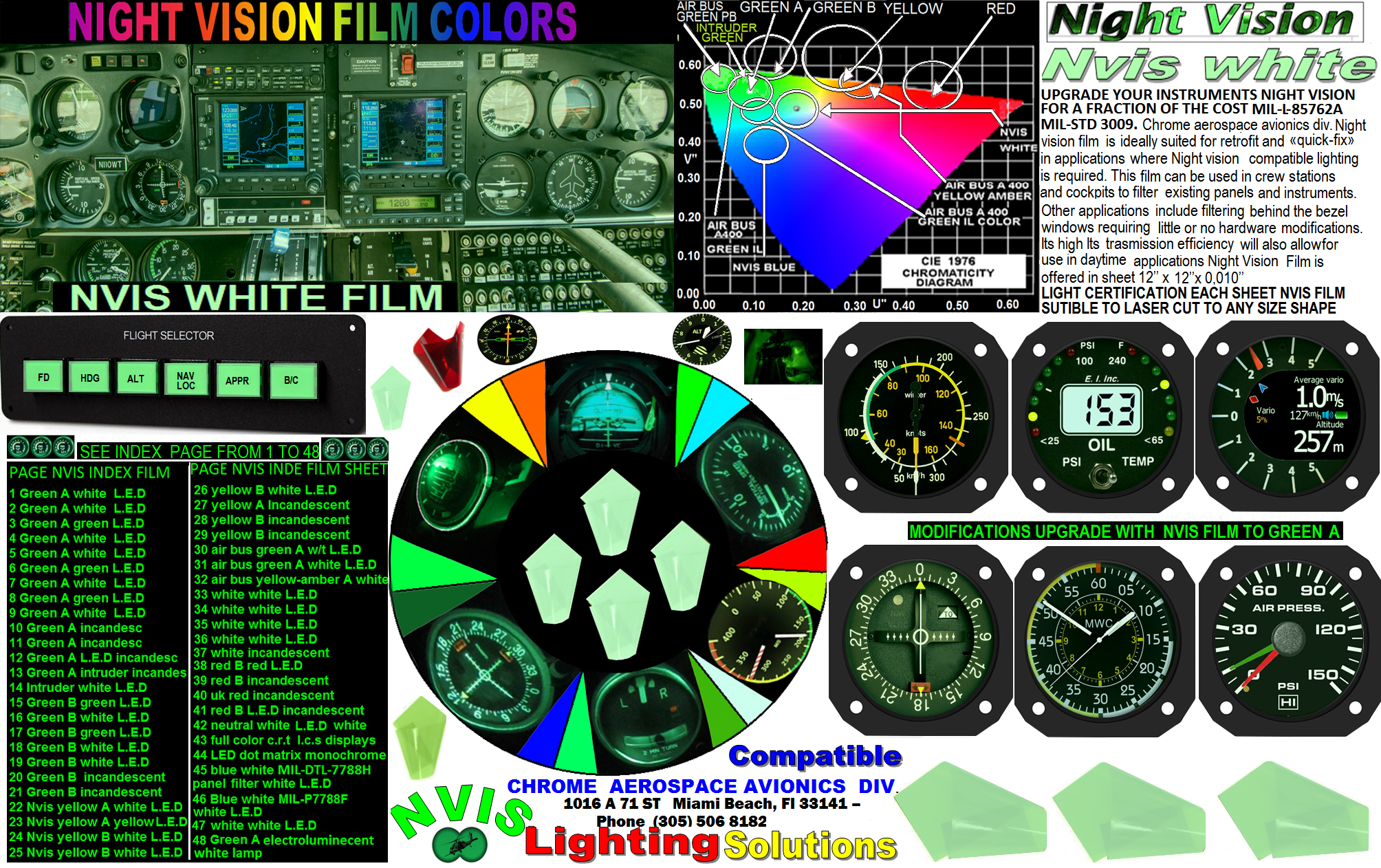 3 NVIS NVIS WHITE FILM UPGRADE CONVERSION INSTRUMENTS 330 SMD PLCC LED 955 SMD PLCC LED 955 SMD PLCC LED 955 LED 955 LED NVIS  955 LED HELICOPTERS NIGHT VISION LIGHTING   955 NVIS FILTER 955 Night Vision Imaging Systems (NVIS)  955 NVIS Aircraft Upgrades | Night Vision Goggles 955 PILOT NIGHT VISION NVIS ILLUMINATION  955 LED SWITCHES, KEYBOARDS, DIALS, AND DISPLAYS 955 COCKPIT MODIFICATION 955 NVIS compatible lights 955 NVIS filters . NVG lighting 955 NVG lighting control panel customized 955 SMD LED  955 NVIS compatible lights  955 NVIS compatible lights CHIP  955 SMD LED NVIS  955 SMD LED NIGHT VISION  955 SMD PLCC LED AVIONICS 955 AVIONICS NIGHT VISION LIGHTING 955 AVIONICS MODIFICATIONS TO NIGHT VISION   955 LED AVIONICS UPGRADES TO NVIS 955 LED NVIS GREEN A 955 IMPACT SOLAR FILTER NVIS 955 LED NVIS GREEN B 955 LED NVIS WHITE  955 LED NVIS RED  955 LED AIRBUS A 400 GREEN 955-001 SMD PLCC LED 955-001 LED   955-001 LED NVIS  955-001 LED HELICOPTERS NIGHT VISION LIGHTING  955-001 NVIS FILTER 955-001 Night Vision Imaging Systems (NVIS) 955-001 PILOT NIGHT VISION NVIS ILLUMINATION  955-001 NVIS Aircraft Upgrades | Night Vision Goggles  955-001 LED SWITCHES, KEYBOARDS, DIALS, AND DISPLAYS 955-001 COCKPIT MODIFICATION  955-001 NVIS compatible lights    955-001 NVIS filters . NVG lighting  955-001 NVG lighting control panel customized   955-001 SMD LED 955-001 NVIS compatible lights  955-001 NVIS compatible lights CHIP 955-001 SMD LED NVIS 955-001 SMD LED NIGHT VISION 955-001 SMD PLCC LED AVIONICS 955-001 AVIONICS NIGHT VISION LIGHTING 955-001 AVIONICS MODIFICATIONS TO NIGHT VISION 955-001 LED AVIONICS UPGRADES TO NVIS 955-001 LED NVIS GREEN A 955-001 IMPACT SOLAR FILTER NVIS 955-001 LED NVIS GREEN B 955-001 LED NVIS WHITE 955-001 LED NVIS RED 955-001 LED AIRBUS A 400 GREEN  670 SMD LED  670 NVG lighting control panel customized  670 NVIS filters . NVG lighting