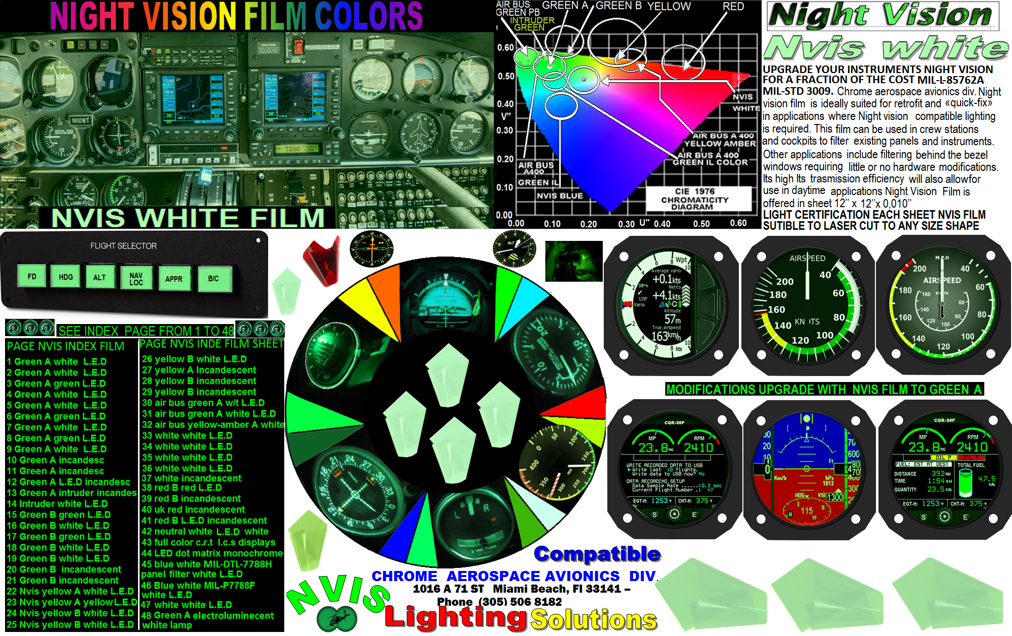 4 NVIS NVIS WHITE FILM UPGRADE CONVERSION INSTRUMENTS 330 SMD PLCC LED 955 SMD PLCC LED 955 SMD PLCC LED 955 LED 955 LED NVIS  955 LED HELICOPTERS NIGHT VISION LIGHTING   955 NVIS FILTER 955 Night Vision Imaging Systems (NVIS)  955 NVIS Aircraft Upgrades | Night Vision Goggles 955 PILOT NIGHT VISION NVIS ILLUMINATION  955 LED SWITCHES, KEYBOARDS, DIALS, AND DISPLAYS 955 COCKPIT MODIFICATION 955 NVIS compatible lights  955 NVIS filters . NVG lighting 955 NVG lighting control panel customized 955 SMD LED  955 NVIS compatible lights  955 NVIS compatible lights CHIP  955 SMD LED NVIS  955 SMD LED NIGHT VISION  955 SMD PLCC LED AVIONICS 955 AVIONICS NIGHT VISION LIGHTING 955 AVIONICS MODIFICATIONS TO NIGHT VISION   955 LED AVIONICS UPGRADES TO NVIS 955 LED NVIS GREEN A 955 IMPACT SOLAR FILTER NVIS 955 LED NVIS GREEN B 955 LED NVIS WHITE  955 LED NVIS RED  955 LED AIRBUS A 400 GREEN  955-001 SMD PLCC LED 955-001 LED   955-001 LED NVIS  955-001 LED HELICOPTERS NIGHT VISION LIGHTING 955-001 NVIS FILTER 955-001 Night Vision Imaging Systems (NVIS) 955-001 PILOT NIGHT VISION NVIS ILLUMINATION  955-001 NVIS Aircraft Upgrades | Night Vision Goggles  955-001 LED SWITCHES, KEYBOARDS, DIALS, AND DISPLAYS 955-001 COCKPIT MODIFICATION  955-001 NVIS compatible lights    955-001 NVIS filters . NVG lighting  955-001 NVG lighting control panel customized   955-001 SMD LED 955-001 NVIS compatible lights  955-001 NVIS compatible lights CHIP 955-001 SMD LED NVIS 955-001 SMD LED NIGHT VISION 955-001 SMD PLCC LED AVIONICS 955-001 AVIONICS NIGHT VISION LIGHTING 955-001 AVIONICS MODIFICATIONS TO NIGHT VISION 955-001 LED AVIONICS UPGRADES TO NVIS 955-001 LED NVIS GREEN A 955-001 IMPACT SOLAR FILTER NVIS 955-001 LED NVIS GREEN B 955-001 LED NVIS WHITE 955-001 LED NVIS RED 955-001 LED AIRBUS A 400 GREEN  670 SMD LED  670 NVG lighting control panel customized  670 NVIS filters . NVG lighting