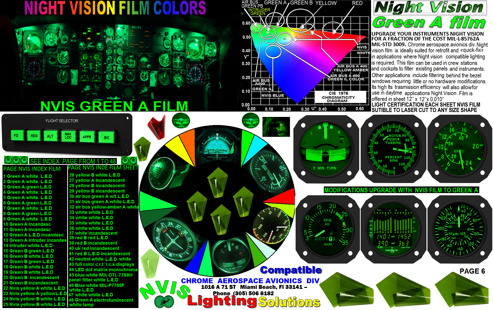 6 NVIS GREEN A FILM UPGRADE CONVERSION INSTRUMENTS 8-9-19