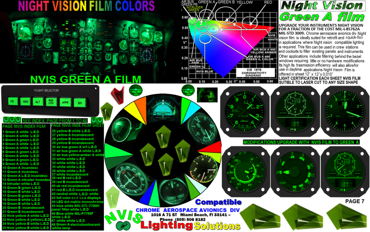 7 NVIS GREEN A FILM UPGRADE CONVERSION INSTRUMENTS 8-9-19