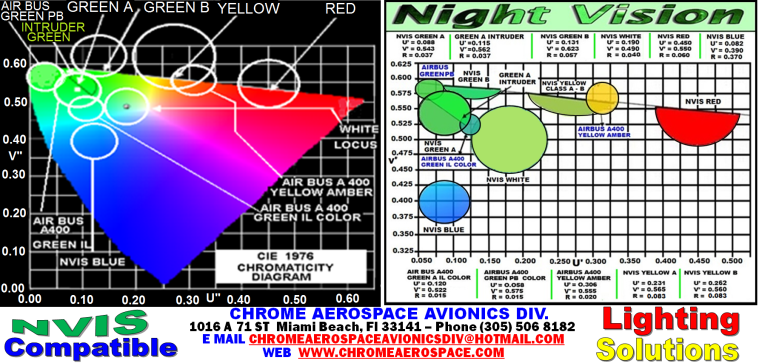 8  THICKNESS NVIS COLORS  11-27-19.png