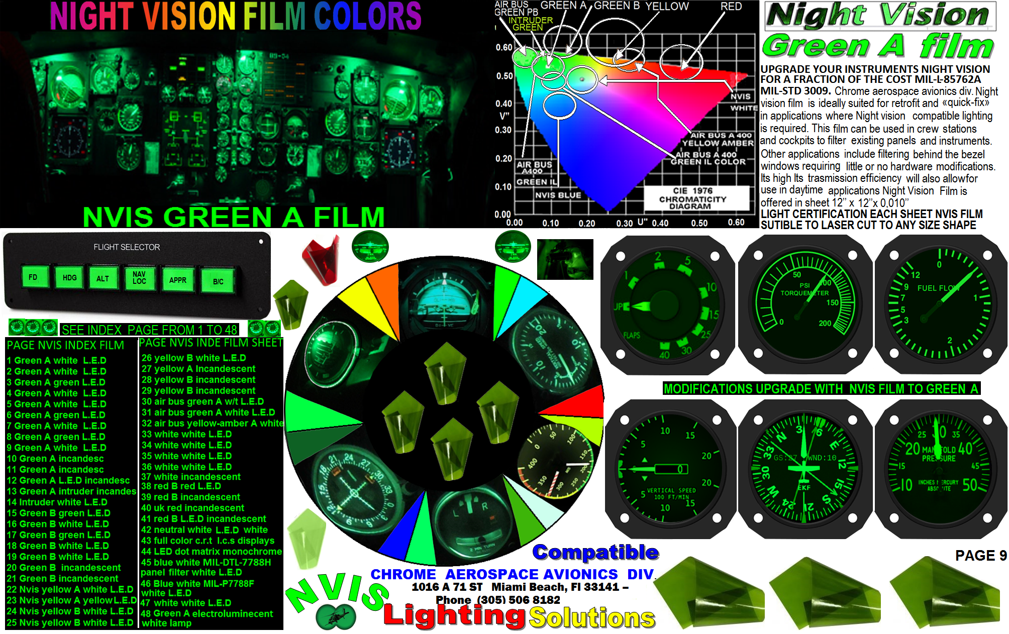 9 NVIS GREEN A FILM UPGRADE CONVERSION INSTRUMENTS 8-9-19