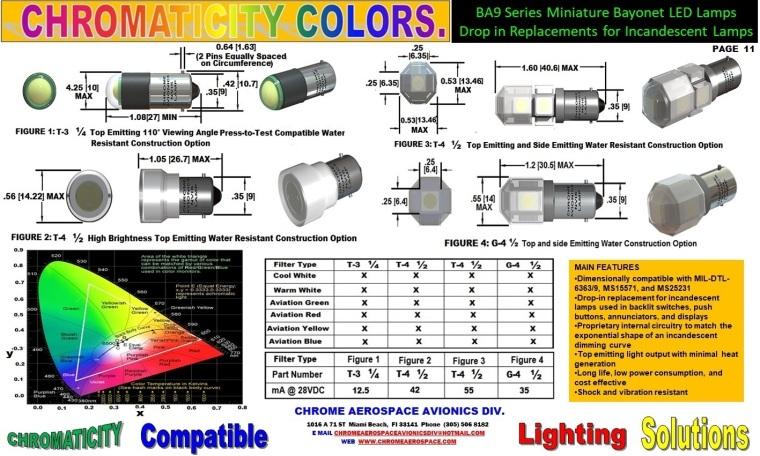 11  Series Miniature Bayonet LED Lamps12-9-19.jpg