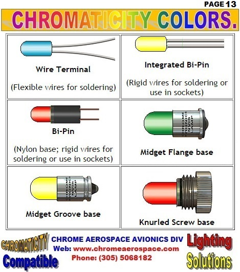 13  Lead-and-Base-Types chromaticity 12-9-19.jpg