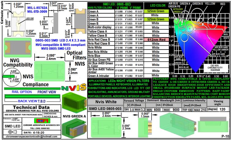 0805-003 SMD LED NVIS WHITE FILTER 0805-003 SMD-PLCC LED NVIS WHITE FILTER