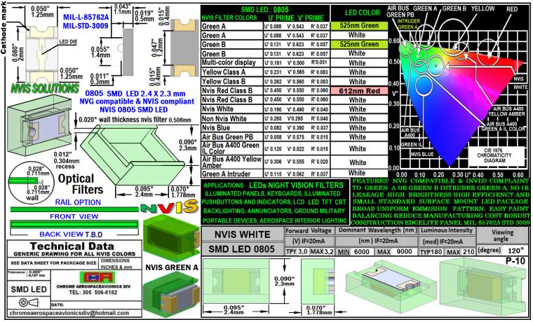 0805 SMD LED NVIS WHITE FILTER 0805 SMD-PLCC LED NVIS WHITE FILTER