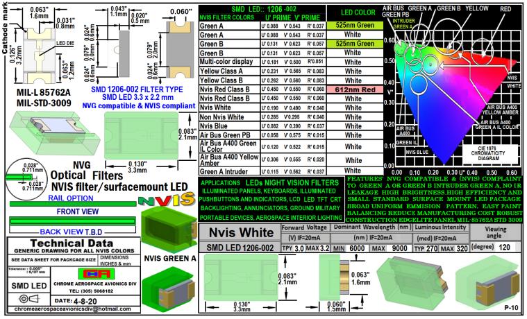 1206-002 SMD LED NVIS WHITE FILTER 1206-002 SMD-PLCC LED NVIS WHITE FILTER