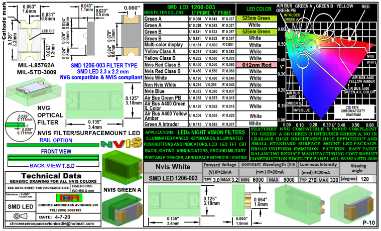 10 1206-003 SMD- PLCC LED NVIS WHITE FILTER 4-17-20