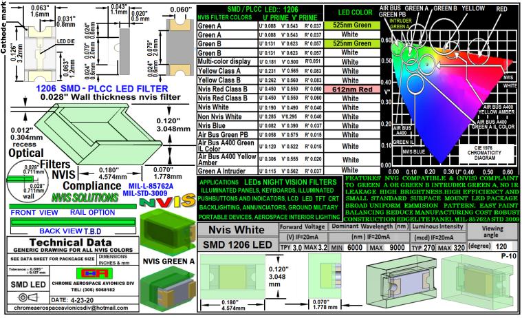 1206 SMD LED NVIS WHITE FILTER 1206 SMD-PLCC LED NVIS WHITE FILTER