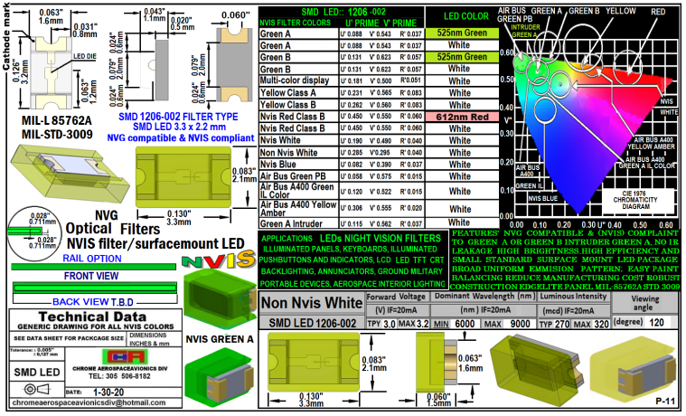 1206-002 SMD LED NVIS NON WHITE FILTER 1206-002 SMD LED-PLCC LED NON NVIS WHITE FILTER
