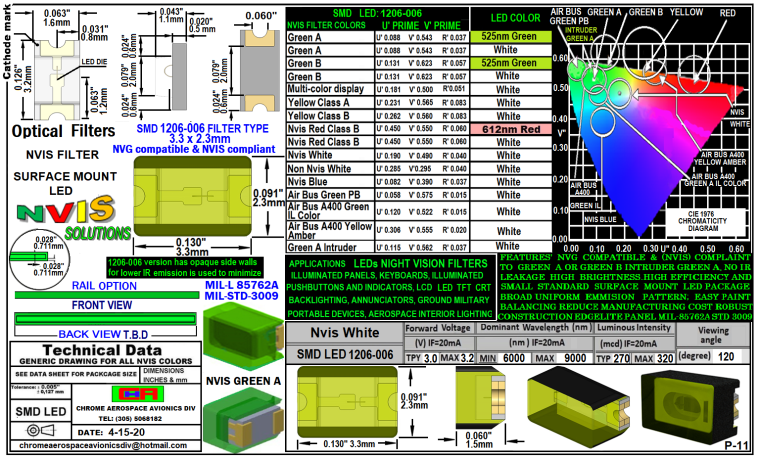 1206-006 SMD LED NVIS NON WHITE FILTER 1206-006 SMD LED-PLCC LED NON NVIS WHITE FILTER
