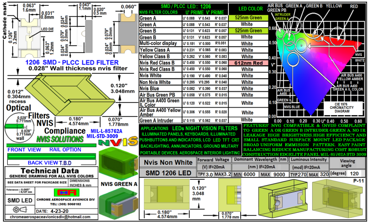 1206 SMD LED NVIS NON-WHITE FILTER 1206 SMD-PLCC LED NON NVIS WHITE FILTER