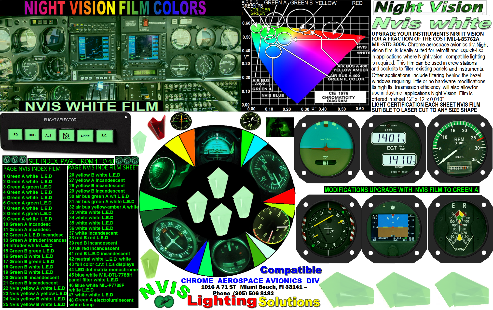 11 NVIS WHITE  FILM UPGRADE CONVERSION INSTRUMENTS  4-24-20.png