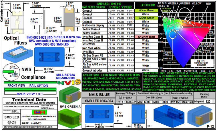0603-003 SMD LED NVIS BLUE FILTER 0603-003 SMD LED-PLCC LED NVIS BLUE FILTER